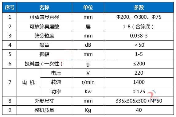 新标准方孔石子筛技术参数