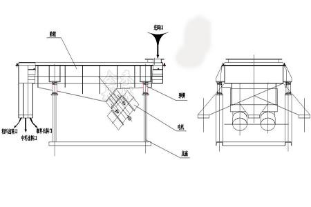 耐火材料振动筛结构图