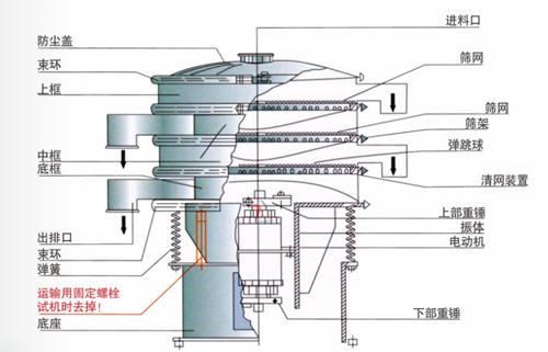 铁粉振动筛结构图